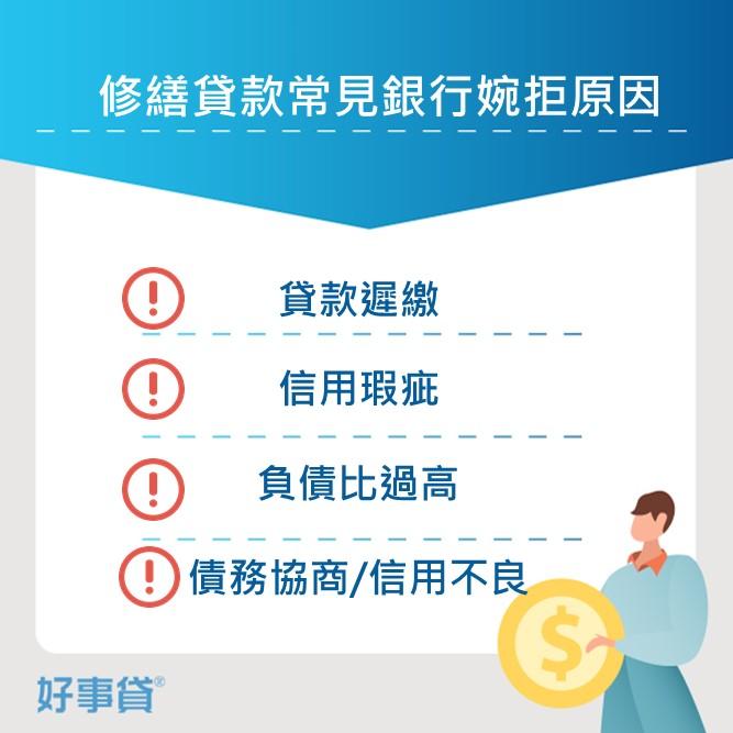 修繕貸款常見銀行婉拒原因