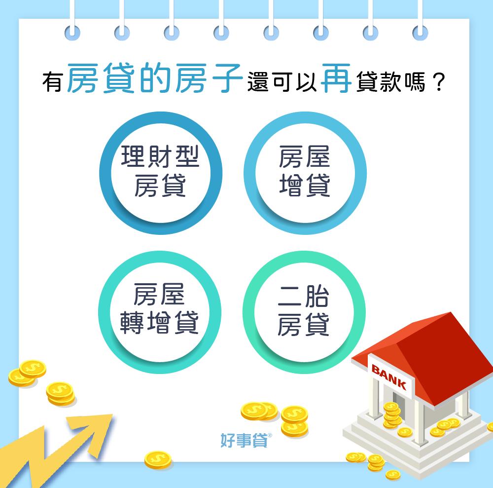 有房貸的房子還可以再貸嗎