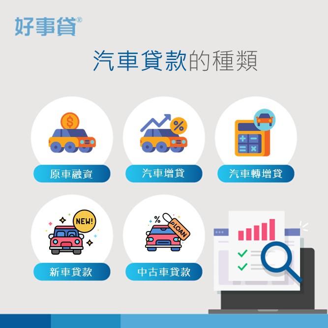 汽車貸款種類x5