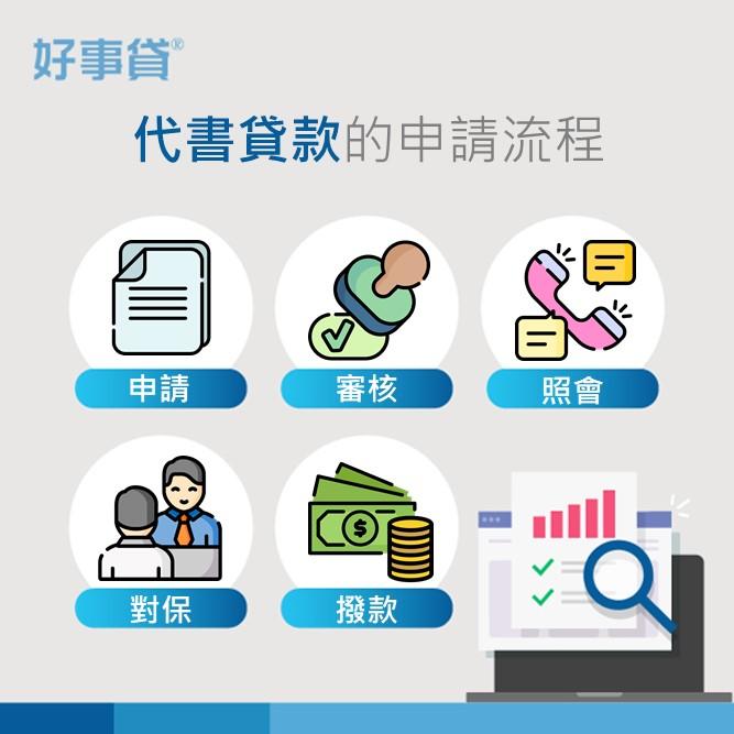 代書貸款的申請流程